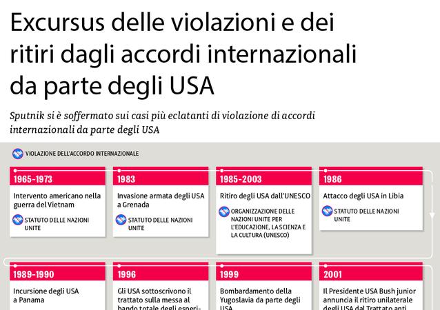 Excursus delle violazioni e dei ritiri dagli accordi internazionali da parte degli USA