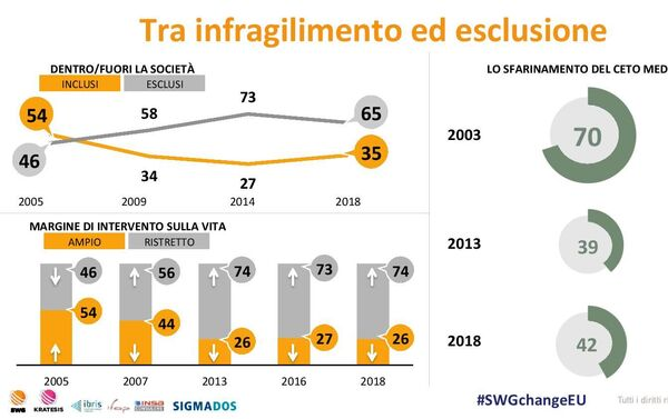 Lo studio Change, l'Europa alla prova del cambiamento - Sputnik Italia