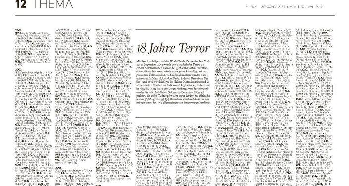L'elenco degli attacchi terroristici