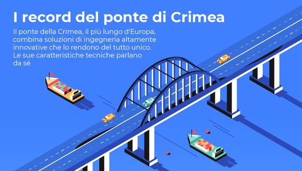 Ponte della Crimea - Sputnik Italia