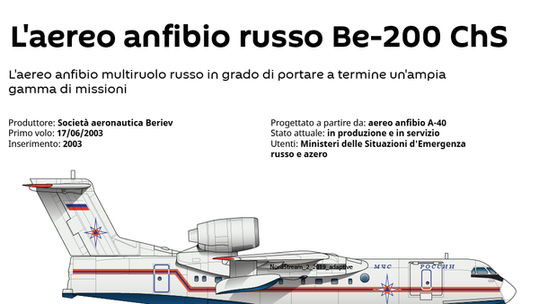 L'aereo anfibio Be-200 ChS - Sputnik Italia