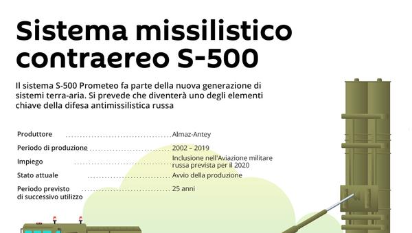 S-500 - Sputnik Italia