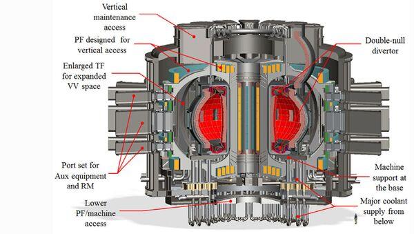 Modello di camera toroidale magnetica - Sputnik Italia