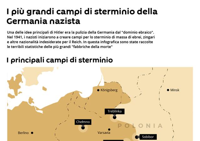 I più grandi campi di sterminio della Germania nazista
