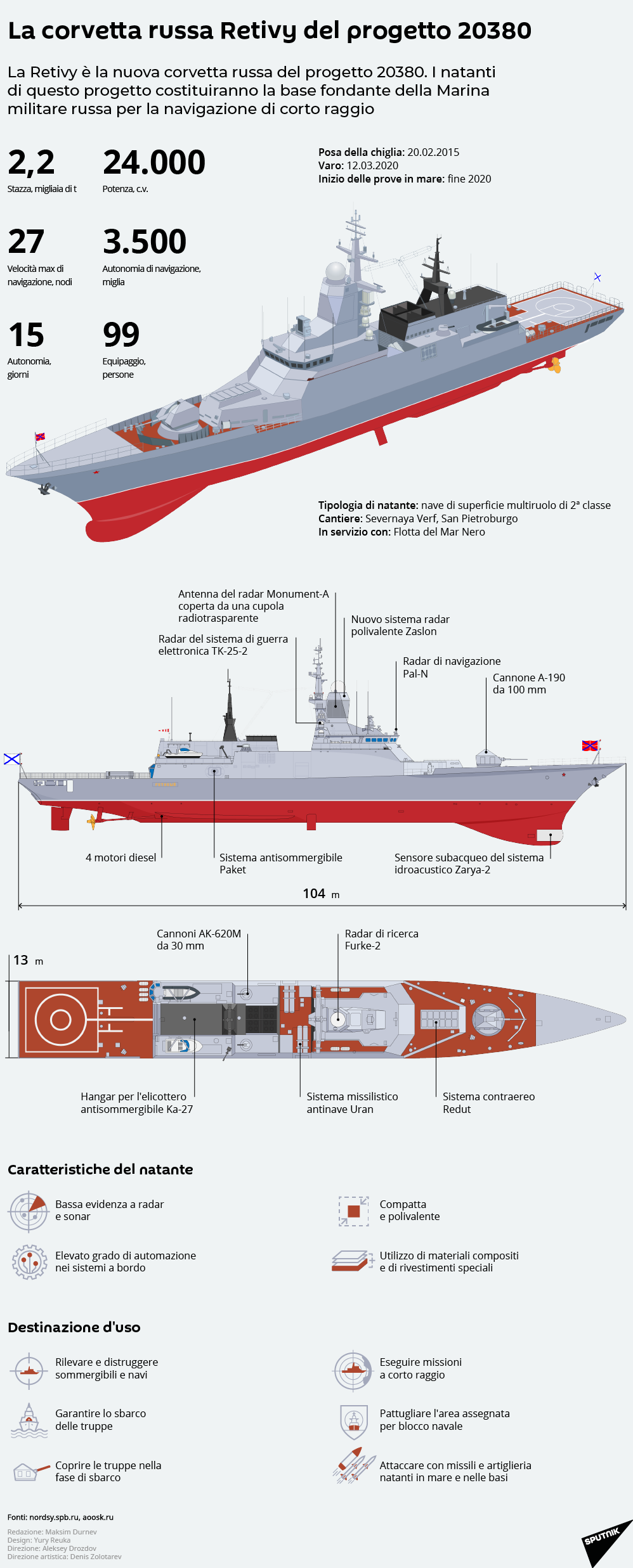 La corvetta russa Retivy del progetto 20380