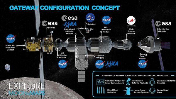 Lunar Gateway - progetto - Sputnik Italia